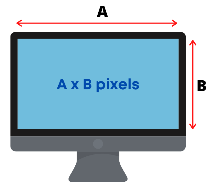 pixels and resolution of a screen