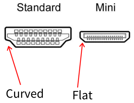 differentiate standard and mini hdmi