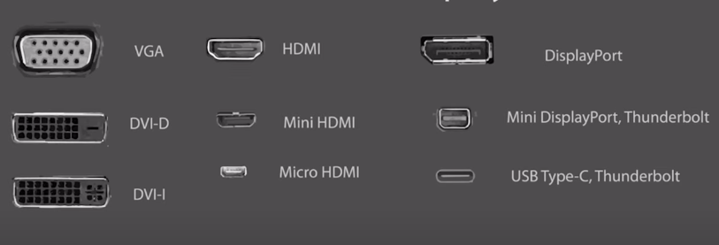 different types of ports